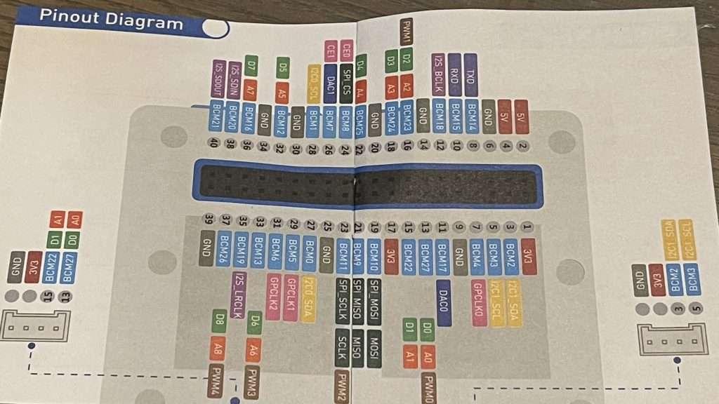 Wio Terminal Pinouts Pin Diagram